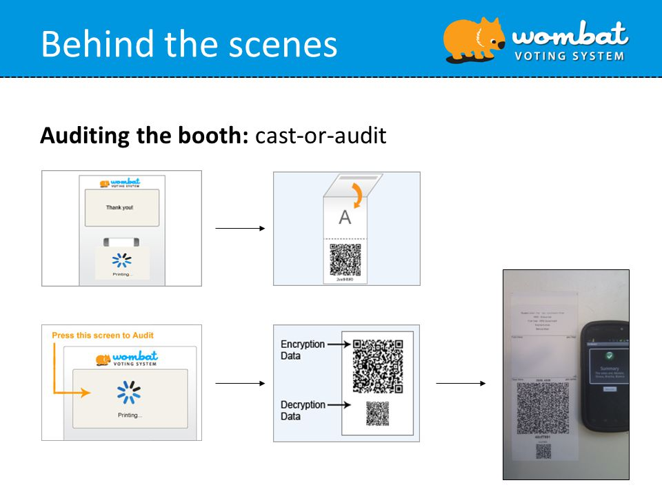 Behind the scenes Auditing the booth: cast-or-audit