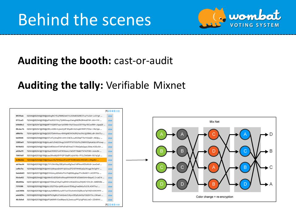 Behind the scenes Auditing the booth: cast-or-audit Auditing the tally: Verifiable Mixnet