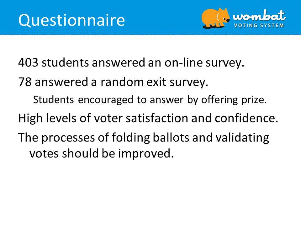Questionnaire 403 students answered an on-line survey.
