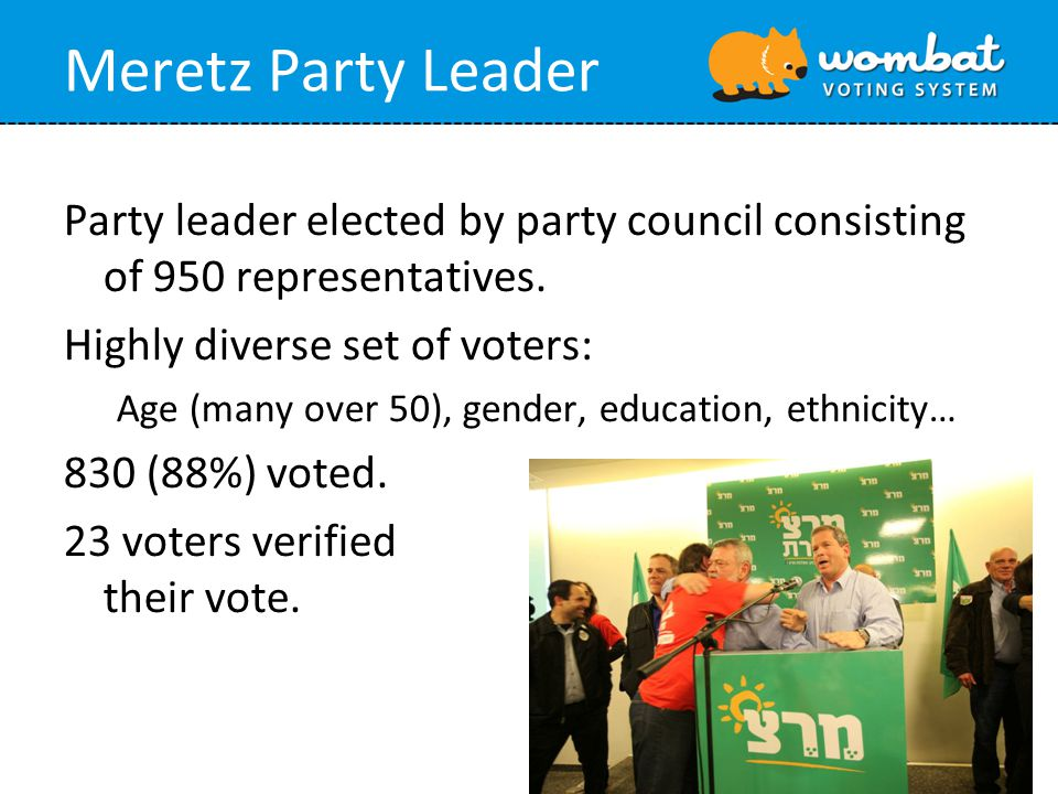 Meretz Party Leader Party leader elected by party council consisting of 950 representatives.