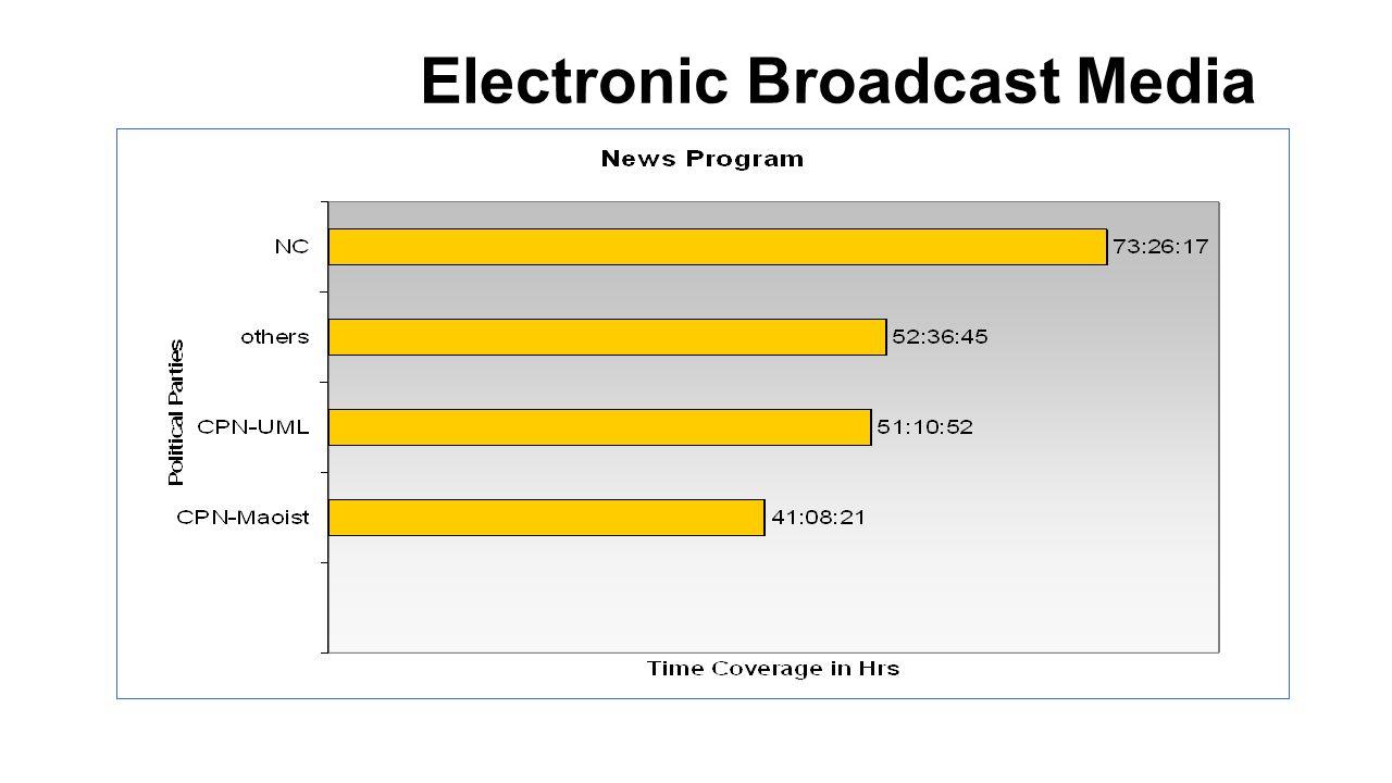Electronic Broadcast Media