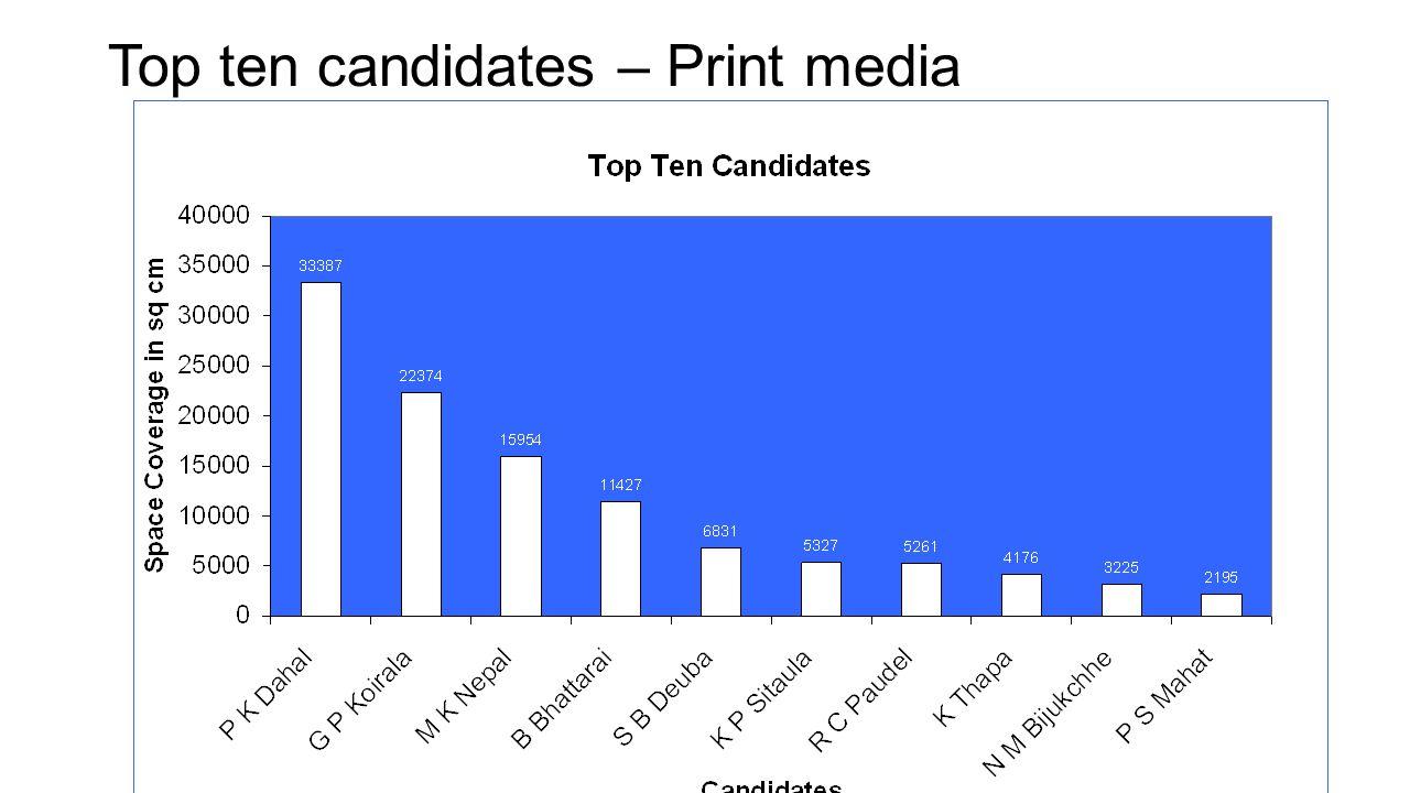 Top ten candidates – Print media