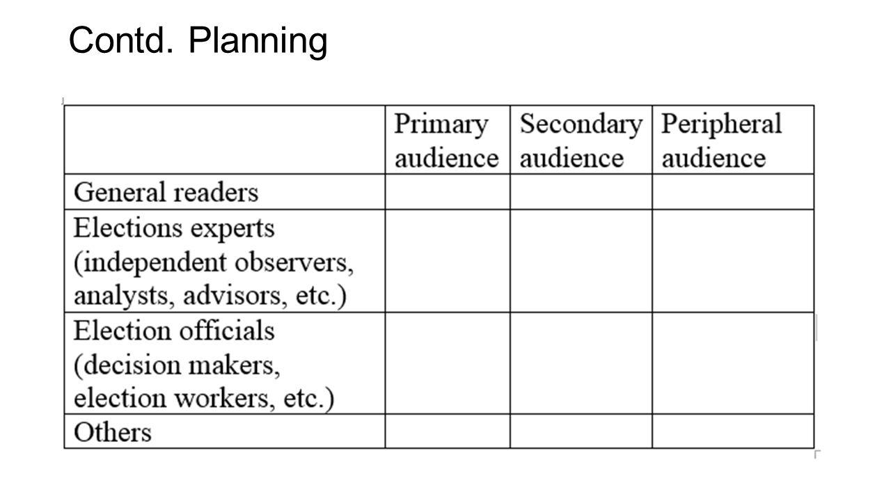 Contd. Planning