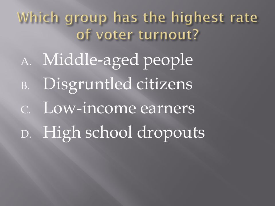 A. Middle-aged people B. Disgruntled citizens C. Low-income earners D. High school dropouts