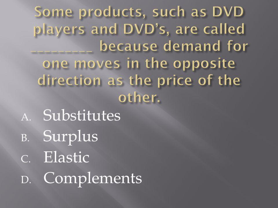A. Substitutes B. Surplus C. Elastic D. Complements