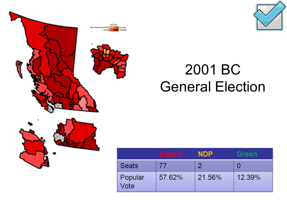 2001 BC General Election