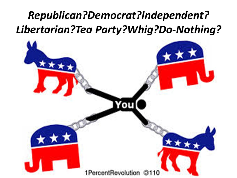 Republican Democrat Independent Libertarian Tea Party Whig Do-Nothing
