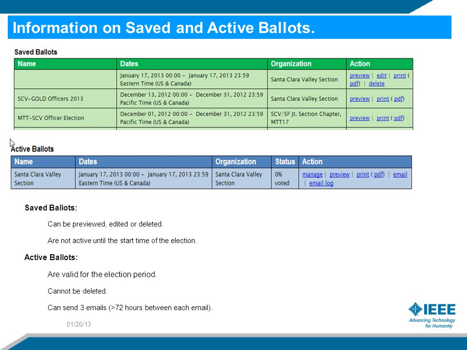 01/26/13 Information on Saved and Active Ballots.