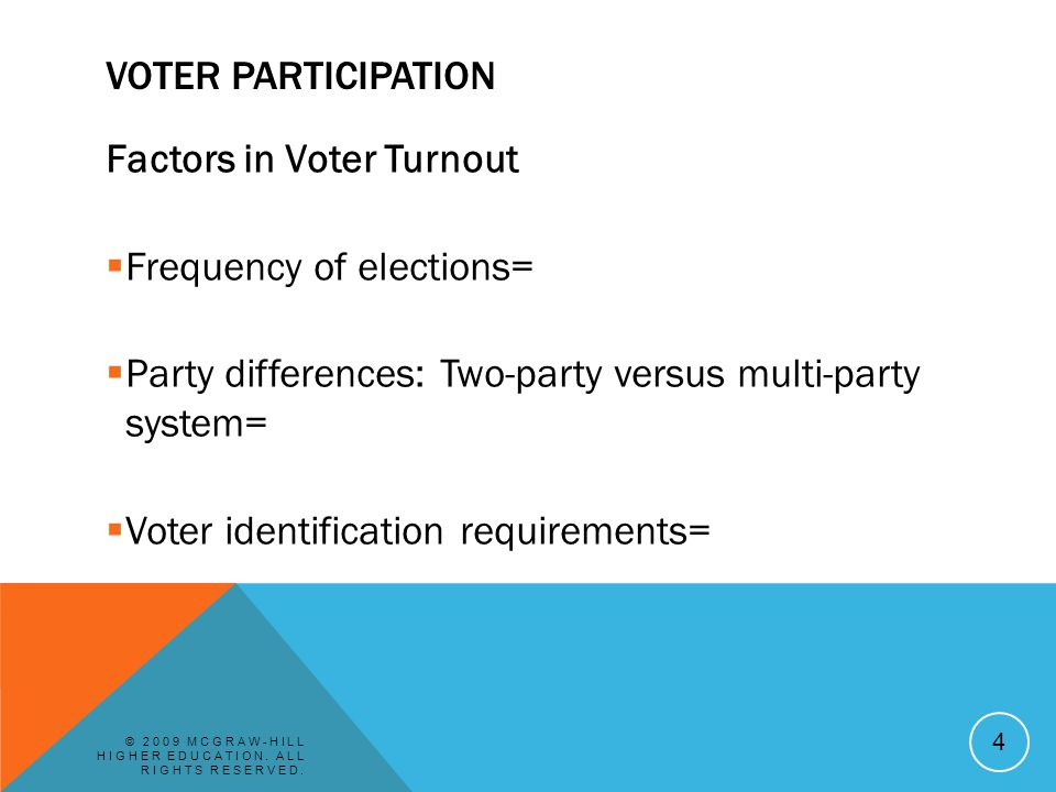 VOTER PARTICIPATION Factors in Voter Turnout  Frequency of elections=  Party differences: Two-party versus multi-party system=  Voter identificatio