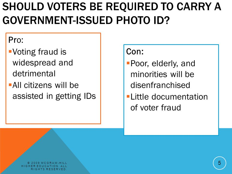 SHOULD VOTERS BE REQUIRED TO CARRY A GOVERNMENT-ISSUED PHOTO ID? Pro:  Voting fraud is widespread and detrimental  All citizens will be assisted in