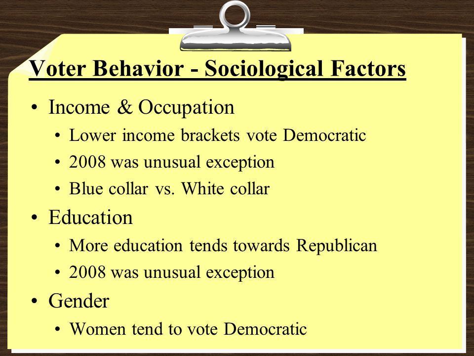 Voter Behavior - Sociological Factors Income & Occupation Lower income brackets vote Democratic 2008 was unusual exception Blue collar vs.