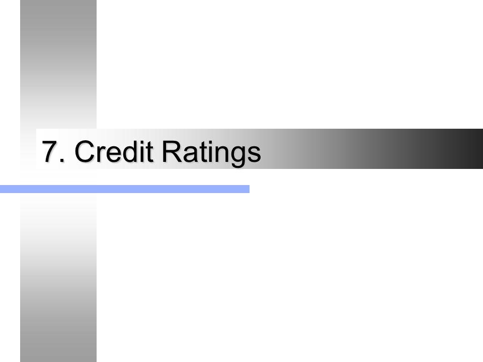 7. Credit Ratings