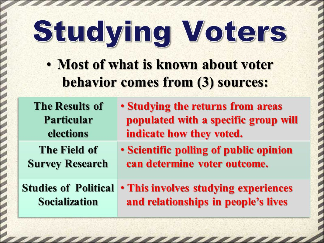 Most of what is known about voter behavior comes from (3) sources:Most of what is known about voter behavior comes from (3) sources: