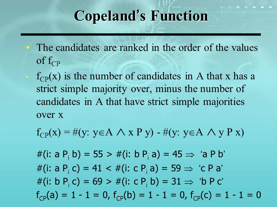 Copeland's Function The candidates are ranked in the order of the values of f CP f CP (x) is the number of candidates in A that x has a strict simple majority over, minus the number of candidates in A that have strict simple majorities over x f CP (x) = #(y: y  A  x P y) - #(y: y  A  y P x) #(i: a P i b) = 55 > #(i: b P i a) = 45  'a P b' #(i: a P i c) = 41 < #(i: c P i a) = 59  'c P a' #(i: b P i c) = 69 > #(i: c P i b) = 31  'b P c' f CP (a) = 1 - 1 = 0, f CP (b) = 1 - 1 = 0, f CP (c) = 1 - 1 = 0