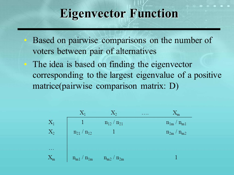 Eigenvector Function Based on pairwise comparisons on the number of voters between pair of alternatives The idea is based on finding the eigenvector corresponding to the largest eigenvalue of a positive matrice(pairwise comparison matrix: D) X1X1 X2X2 ….XmXm X1X1 1n 12 / n 21 n 1m / n m1 X2X2 n 21 / n 12 1n 2m / n m2 … XmXm n m1 / n 1m n m2 / n 2m 1