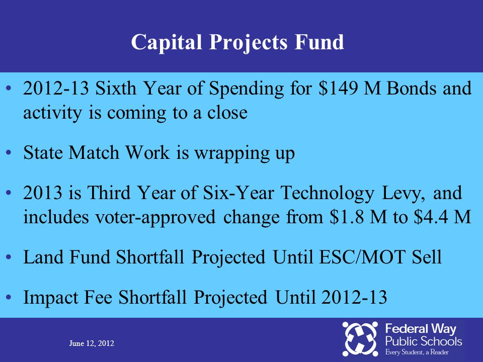 June 12, 2012 Capital Projects Fund 2012-13 Sixth Year of Spending for $149 M Bonds and activity is coming to a close State Match Work is wrapping up