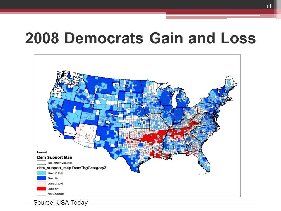 2008 Democrats Gain and Loss 11 Source: USA Today