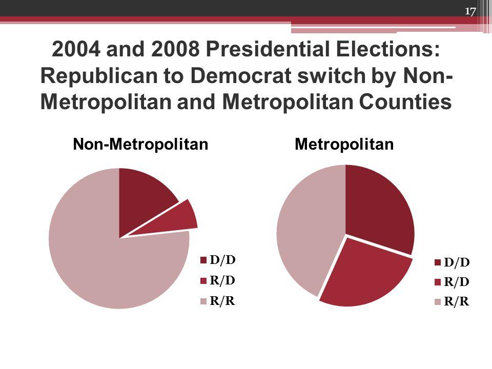 17 Metropolitan Non-Metropolitan 2004 and 2008 Presidential Elections: Republican to Democrat switch by Non- Metropolitan and Metropolitan Counties