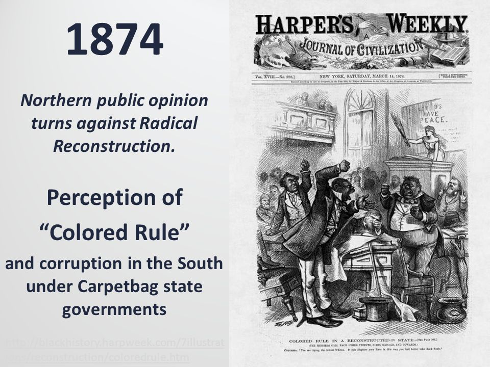 """Restoration of Southern """"Home Rule"""" 1869-1877 1869 1874 1871 1877 1874 1873 1870 1869 1876"""