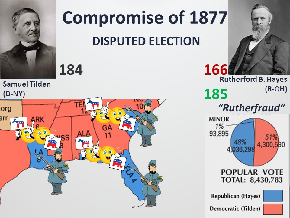 http://elections.harpweek.com/controversy.htm