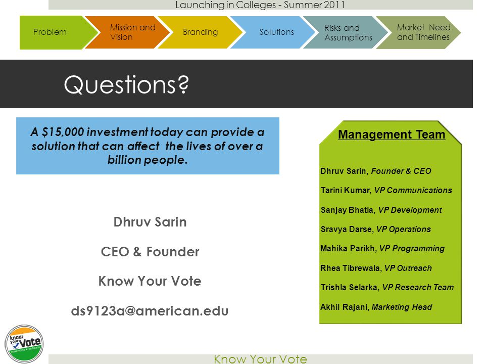 Launching in Colleges - Summer 2011 Know Your Vote Questions.