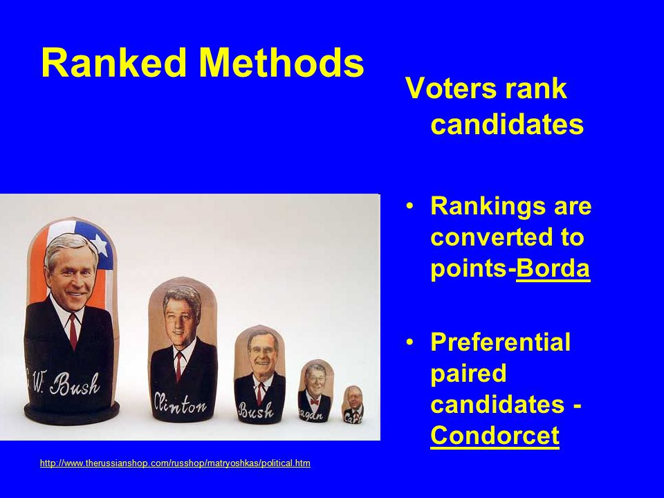 Ranked Methods Voters rank candidates Rankings are converted to points-Borda Preferential paired candidates - Condorcet http://www.therussianshop.com/