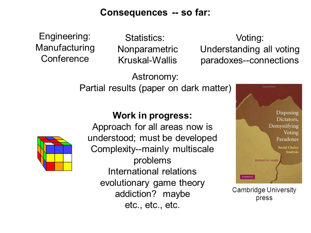 Cambridge University press Consequences -- so far: Engineering: Manufacturing Conference Statistics: Nonparametric Kruskal-Wallis Voting: Understanding all voting paradoxes--connections Astronomy: Partial results (paper on dark matter) Work in progress: Approach for all areas now is understood; must be developed Complexity--mainly multiscale problems International relations evolutionary game theory addiction.