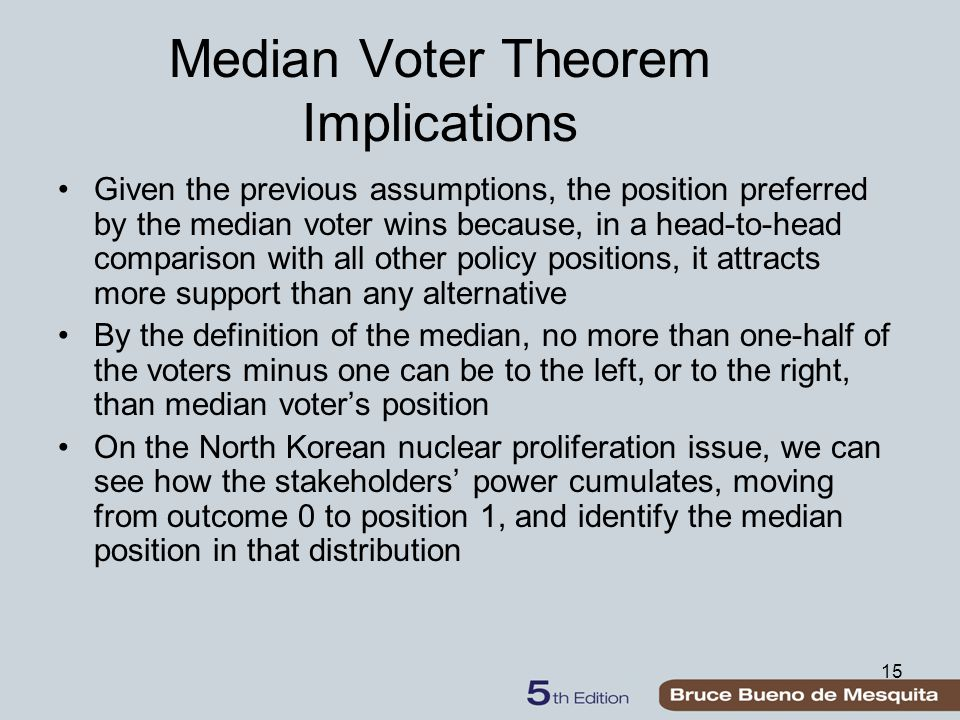 15 Median Voter Theorem Implications Given the previous assumptions, the position preferred by the median voter wins because, in a head-to-head comparison with all other policy positions, it attracts more support than any alternative By the definition of the median, no more than one-half of the voters minus one can be to the left, or to the right, than median voter's position On the North Korean nuclear proliferation issue, we can see how the stakeholders' power cumulates, moving from outcome 0 to position 1, and identify the median position in that distribution