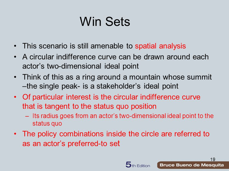 19 Win Sets This scenario is still amenable to spatial analysis A circular indifference curve can be drawn around each actor's two-dimensional ideal point Think of this as a ring around a mountain whose summit –the single peak- is a stakeholder's ideal point Of particular interest is the circular indifference curve that is tangent to the status quo position –Its radius goes from an actor's two-dimensional ideal point to the status quo The policy combinations inside the circle are referred to as an actor's preferred-to se t