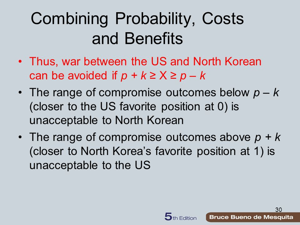 Combining Probability, Costs and Benefits Thus, war between the US and North Korean can be avoided if p + k ≥ X ≥ p – k The range of compromise outcomes below p – k (closer to the US favorite position at 0) is unacceptable to North Korean The range of compromise outcomes above p + k (closer to North Korea's favorite position at 1) is unacceptable to the US 30