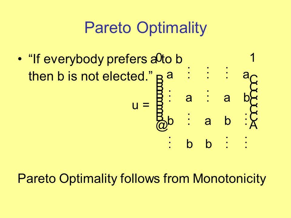 Pareto Optimality If everybody prefers a to b then b is not elected. Pareto Optimality follows from Monotonicity u = 0 B B B B B B @ a.........