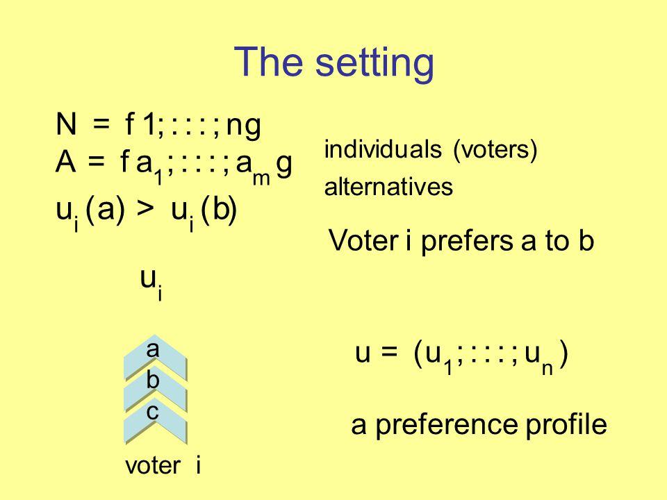 individuals (voters) alternatives N = f 1 ;:::; n g A = f a 1 ;:::; a m g The setting u i ( a ) > u i ( b ) Voter i prefers a to b voter i u i u = ( u 1 ;:::; u n ) a preference profile abcabc