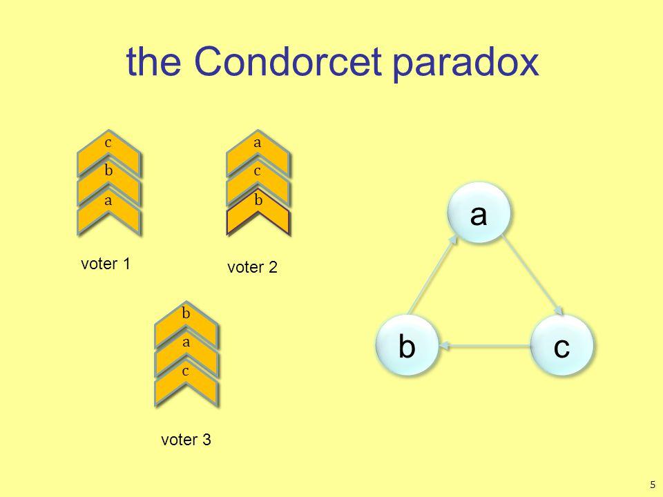c b a a c b b a c 5 a a a b b b c c c a a c c b b the Condorcet paradox voter 1 voter 2 voter 3