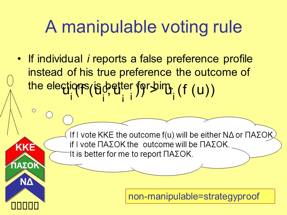 A manipulable voting rule If individual i reports a false preference profile instead of his true preference the outcome of the elections is better for him.