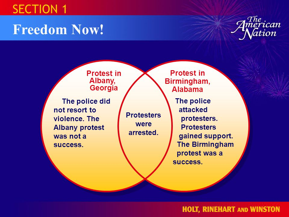 SECTION 1 Freedom Now! The police did not resort to violence. The Albany protest was not a success. The police attacked protesters. Protesters gained