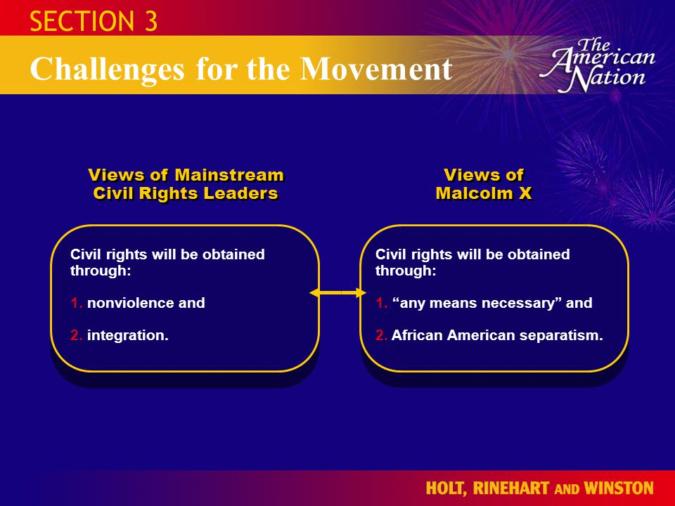 SECTION 3 Challenges for the Movement Views of Mainstream Civil Rights Leaders Civil rights will be obtained through: 1. nonviolence and 2. integratio