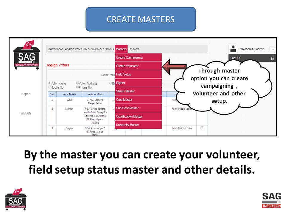 CREATE MASTERS Through master option you can create campaigning, volunteer and other setup.