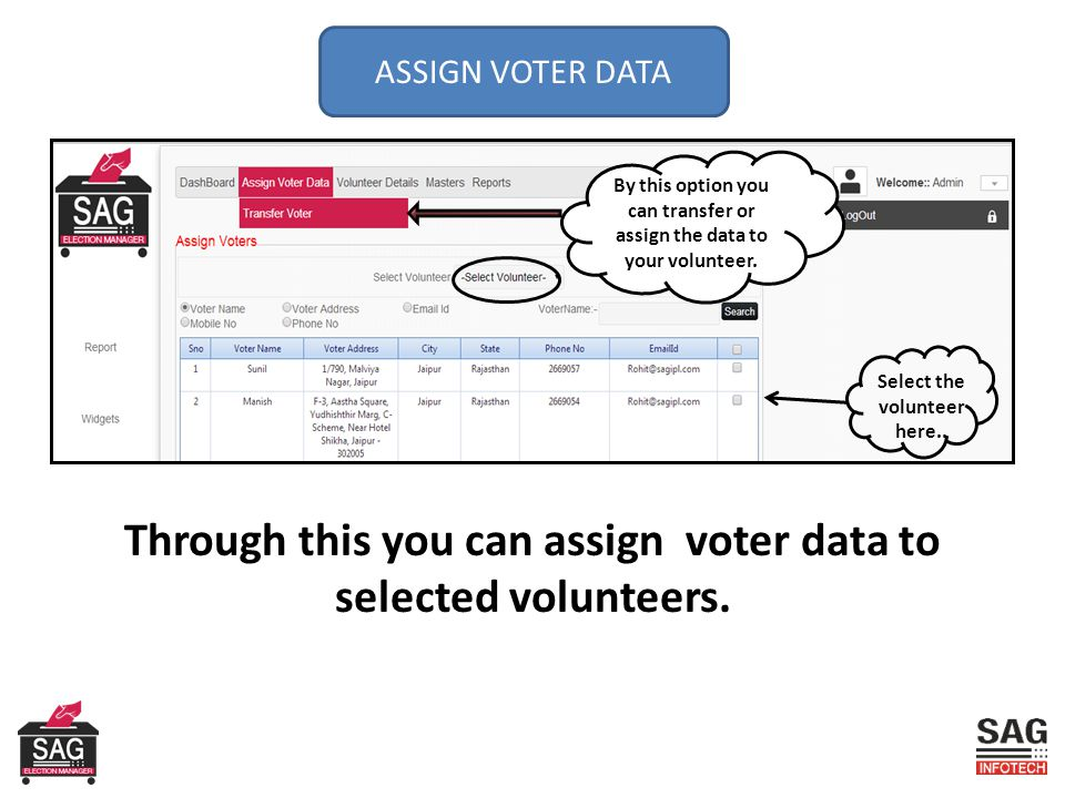 ASSIGN VOTER DATA By this option you can transfer or assign the data to your volunteer.