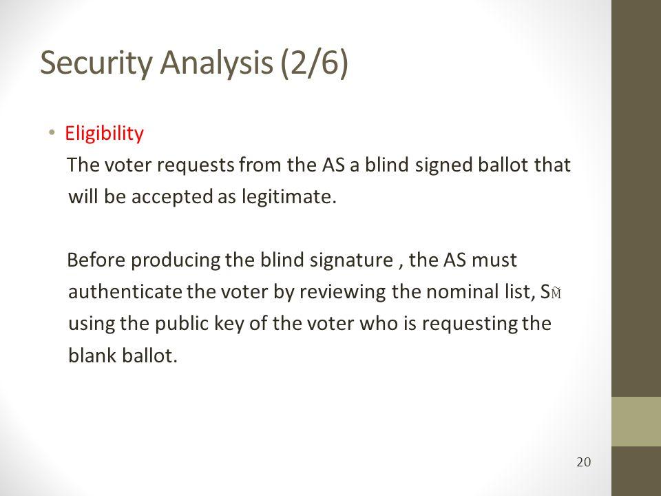 Security Analysis (2/6) 20