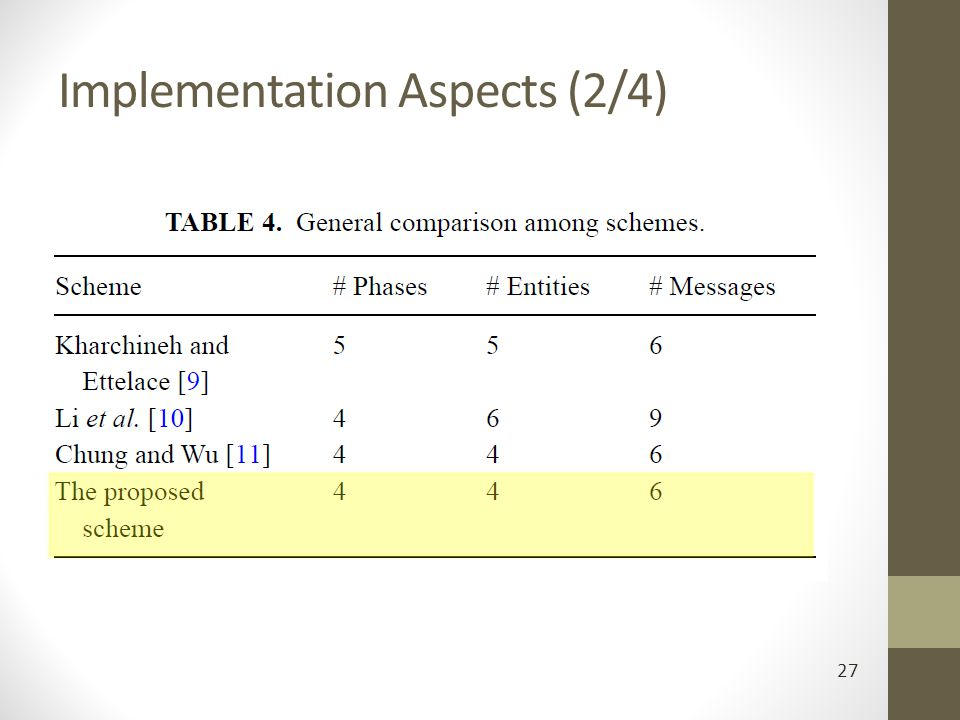 Implementation Aspects (2/4) 27