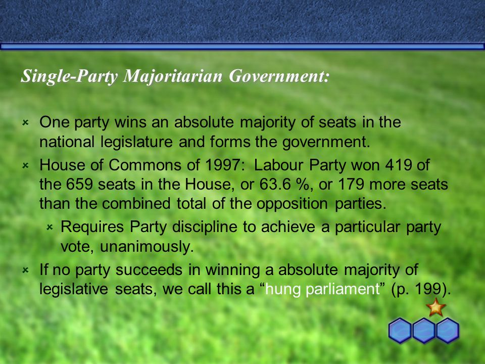 Single-Party Majoritarian Government:  One party wins an absolute majority of seats in the national legislature and forms the government.  House of