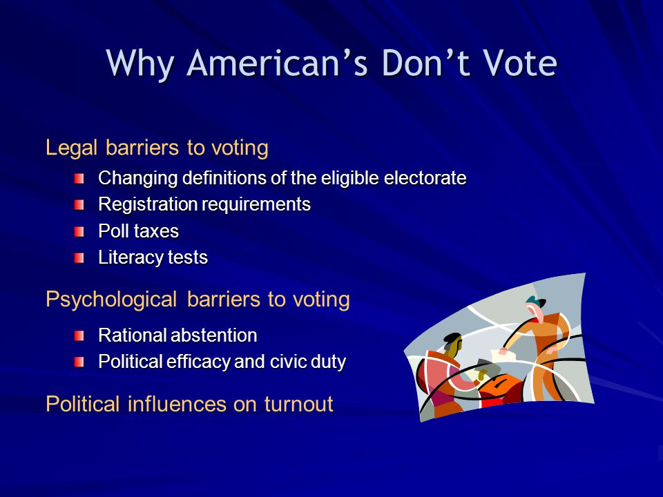 Why American's Don't Vote Changing definitions of the eligible electorate Registration requirements Poll taxes Literacy tests Psychological barriers t