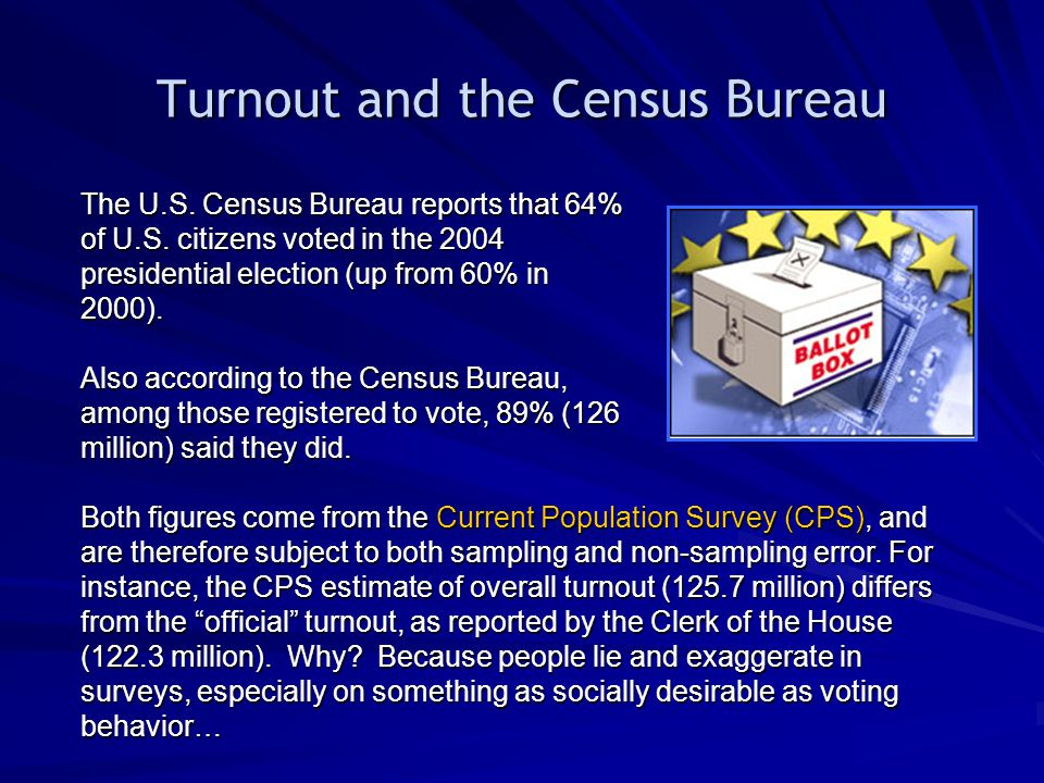 Turnout and the Census Bureau The U.S. Census Bureau reports that 64% of U.S. citizens voted in the 2004 presidential election (up from 60% in 2000).