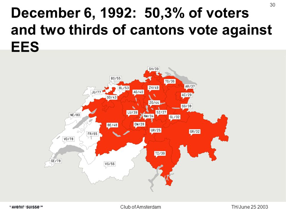TH/June 25 2003 Club of Amsterdam 30 December 6, 1992: 50,3% of voters and two thirds of cantons vote against EES