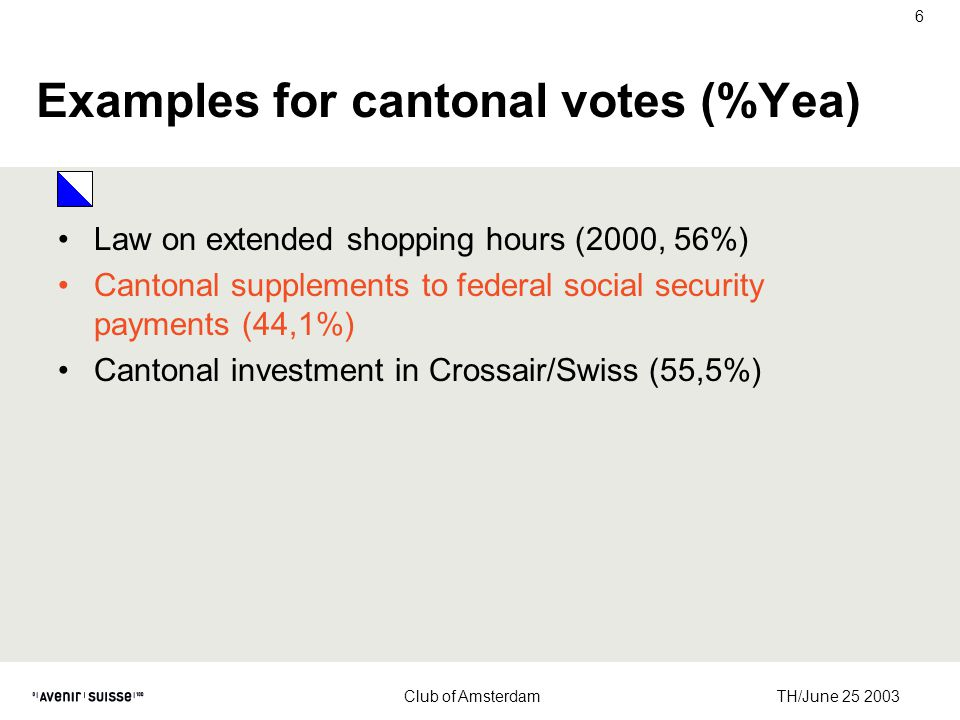 TH/June 25 2003 Club of Amsterdam 6 Examples for cantonal votes (%Yea) Law on extended shopping hours (2000, 56%) Cantonal supplements to federal social security payments (44,1%) Cantonal investment in Crossair/Swiss (55,5%)