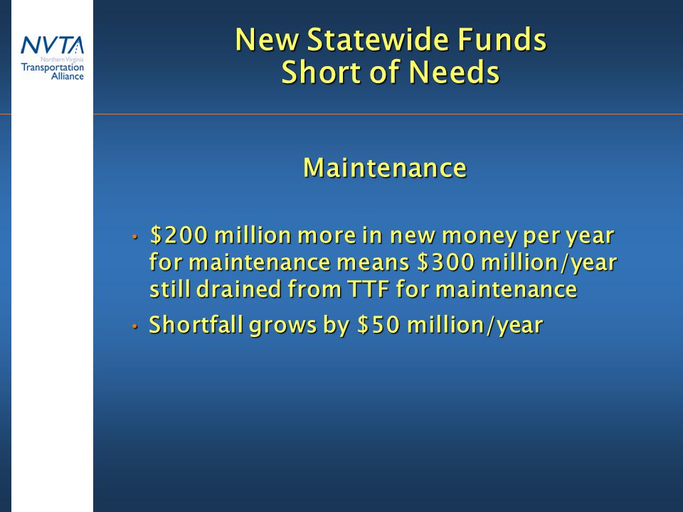New Statewide Funds Short of Needs Maintenance $200 million more in new money per year for maintenance means $300 million/year still drained from TTF for maintenance$200 million more in new money per year for maintenance means $300 million/year still drained from TTF for maintenance Shortfall grows by $50 million/yearShortfall grows by $50 million/year