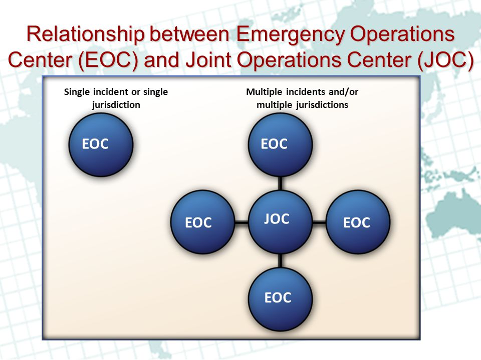 Relationship between Emergency Operations Center (EOC) and Joint Operations Center (JOC) Single incident or single jurisdiction Multiple incidents and