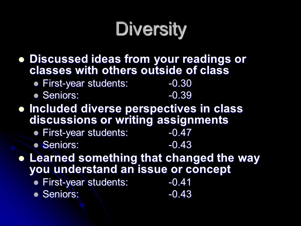 Diversity Discussed ideas from your readings or classes with others outside of class Discussed ideas from your readings or classes with others outside