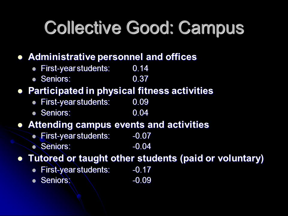 Collective Good: Campus Administrative personnel and offices Administrative personnel and offices First-year students:0.14 First-year students:0.14 Se