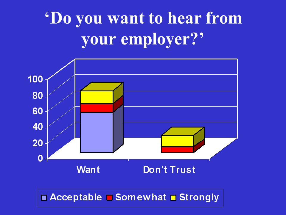 'Do you want to hear from your employer '